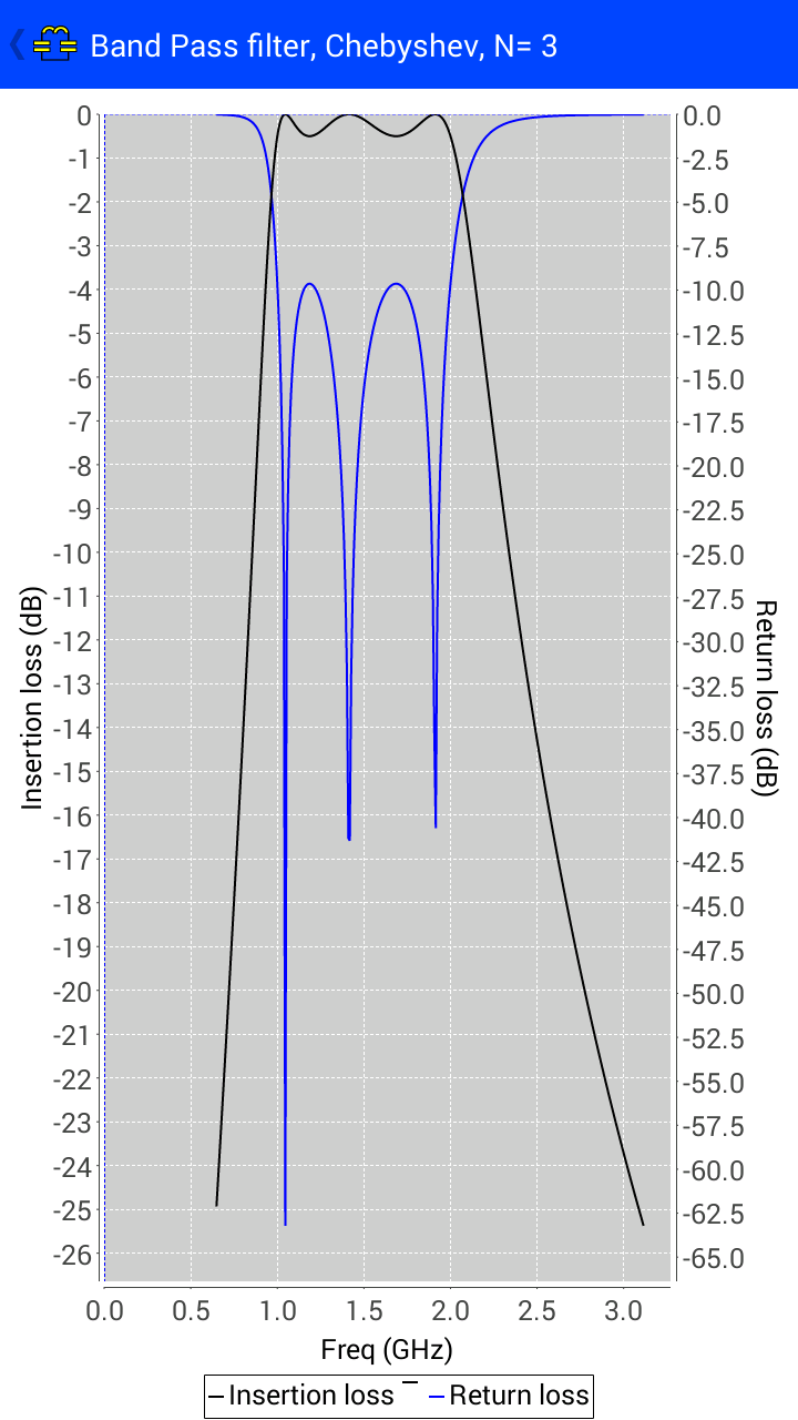 bandpass_filter_plot