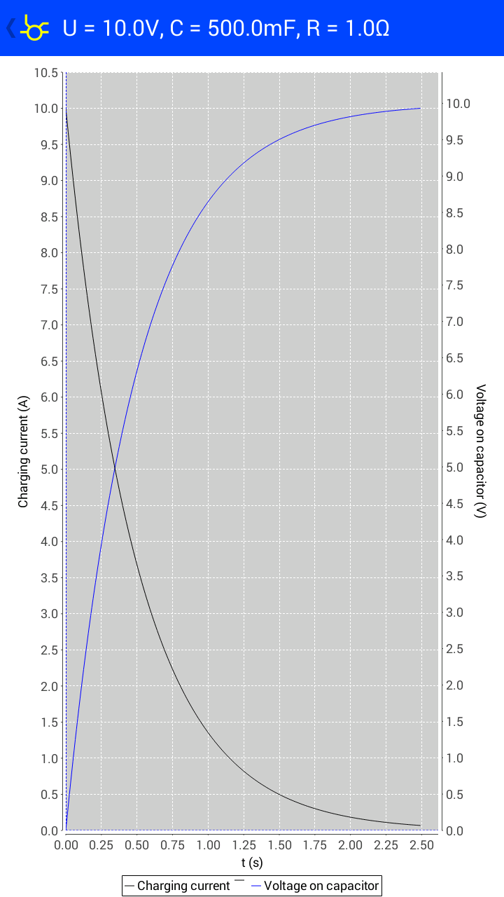 capacitor_charge_plot
