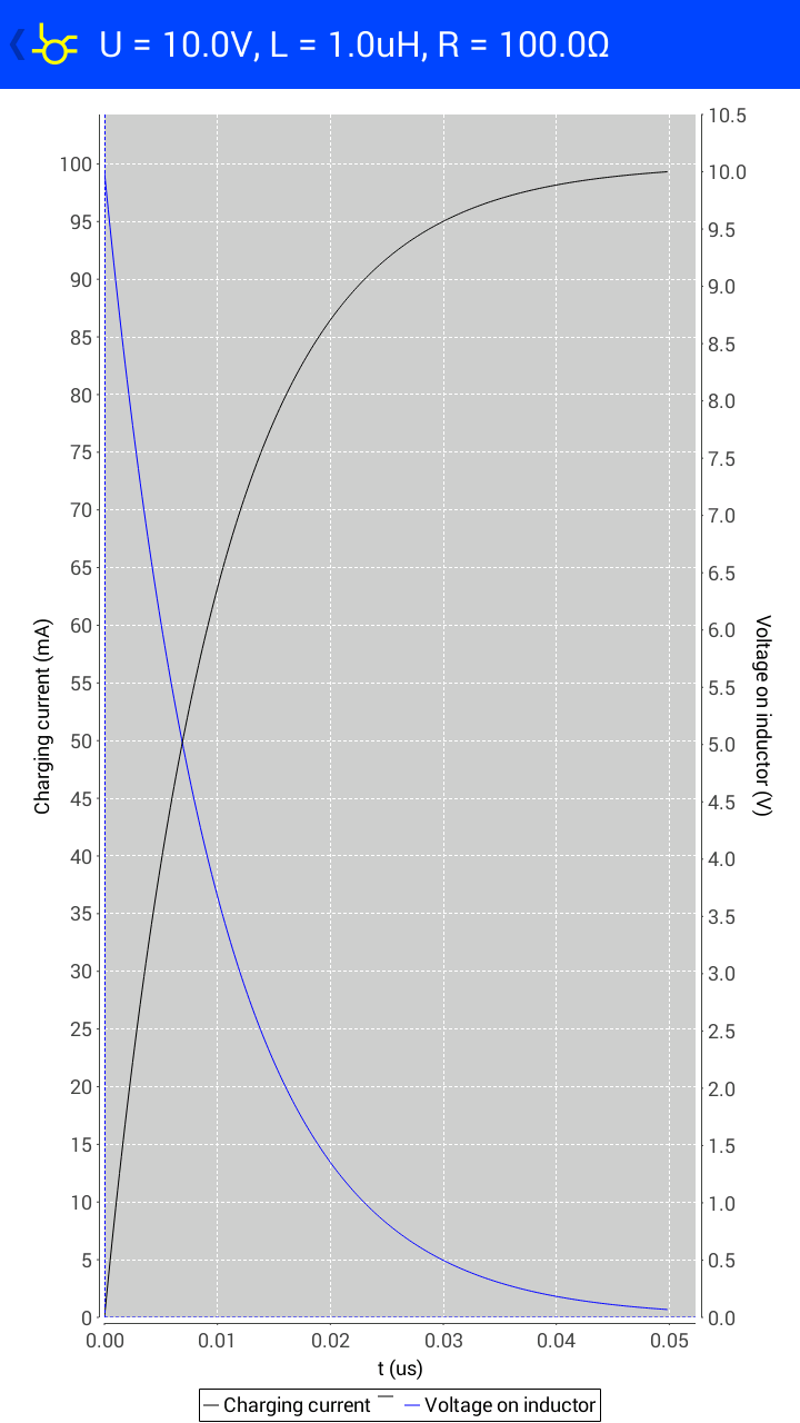 inductor_charge_plot